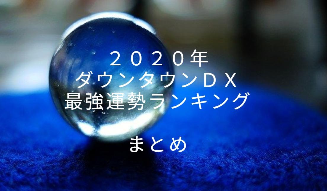 2020 星座 血液 型