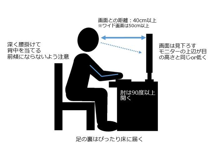 2020 05 09 19h46 33 - 【快調!】腰痛対策におすすめオフィスチェア・椅子4選。在宅勤務・テレワークにも!